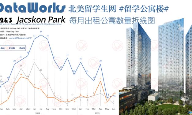 DataWorks-Jackson Park-留学公寓楼历史数据